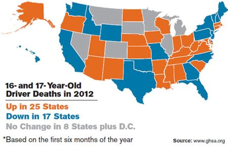 teen driver deaths up in states
